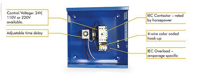 munro smart box wiring diagram pump control boxes  pump control boxes