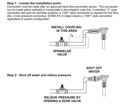 Commercial Irrigation Shut Off Diagram Residential Electrical